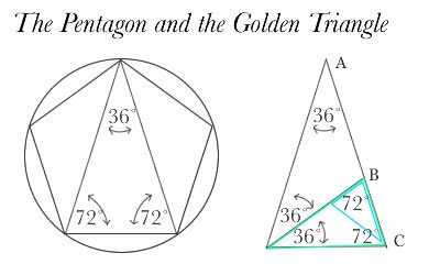 Designing With Triangles Envirohaven And The Golden